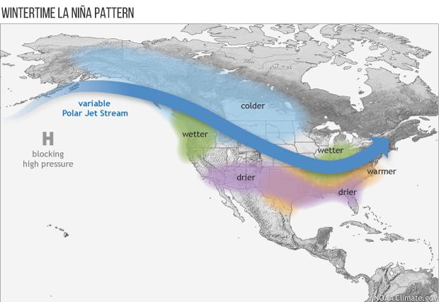 Typical La Nina Weather Pattern